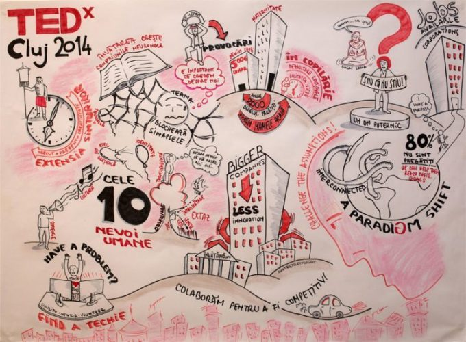 canvas1-tedx-cluj