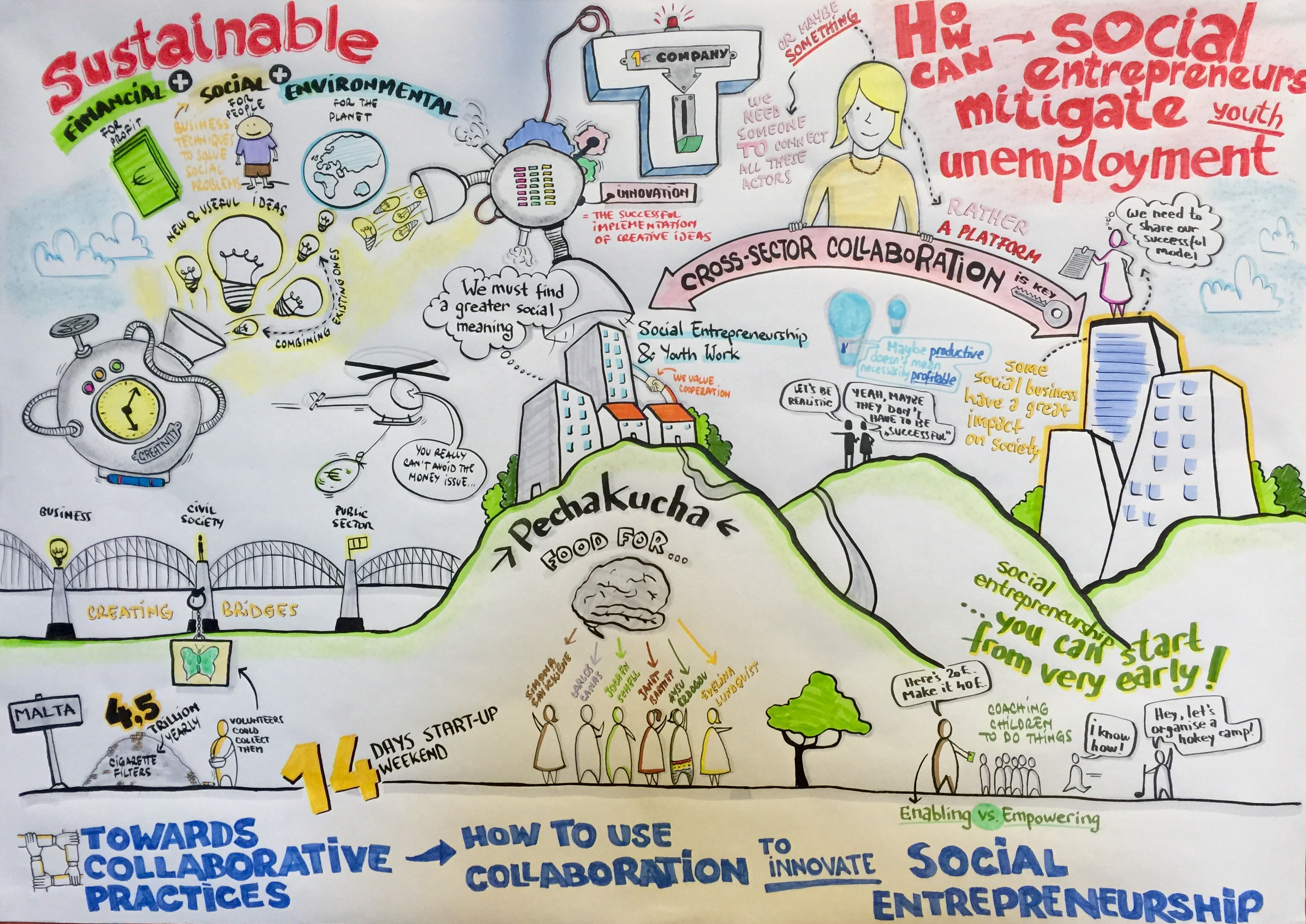malmo-graphic-facilitation-paul-dumitru-towards-collaborative-practices-1