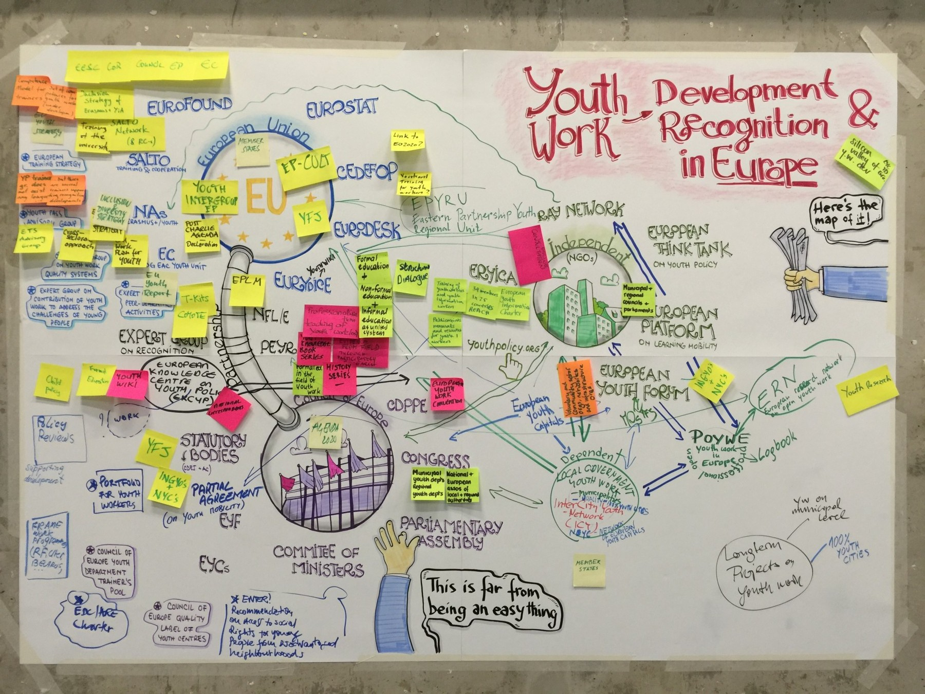 map-stakeholders-youth-work-strasbourg-pauldumitru
