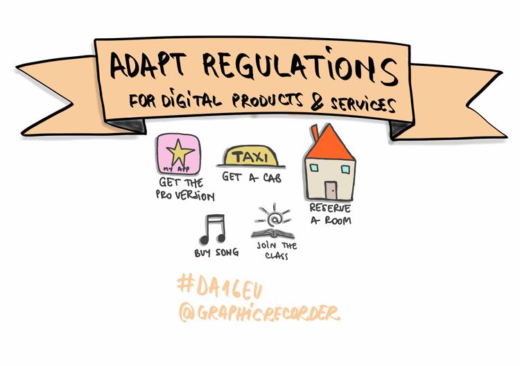 adapt-regulations-portfolio