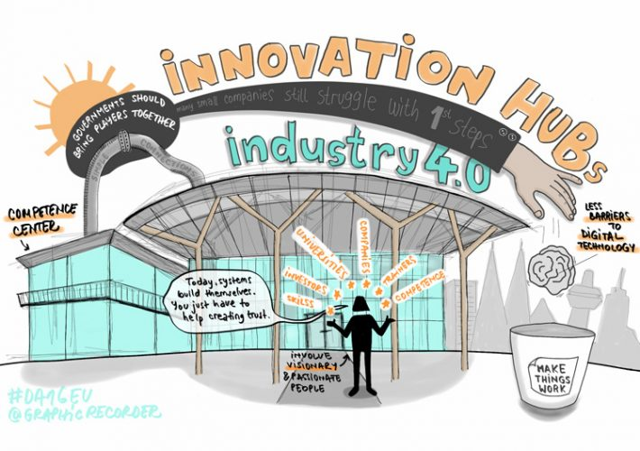 innovation-hubs-portfolio