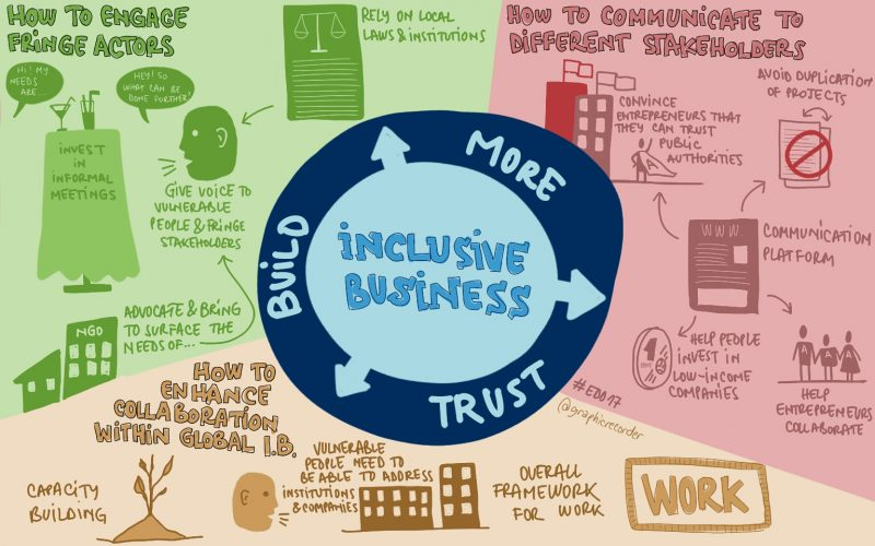 B1-inclusive-business