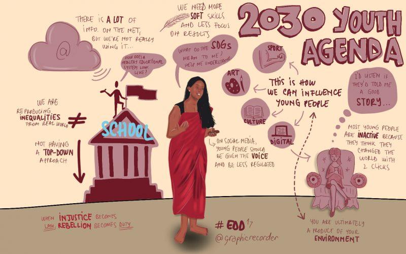 B2-2030-youth-agenda