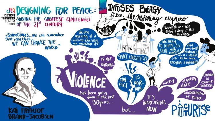 2. Kai_Jacobsen_-_Designing_for_peace