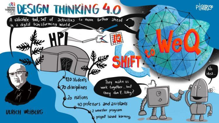8. Ulrich_Weinberg_-_Design_thinking_4.0.JPG