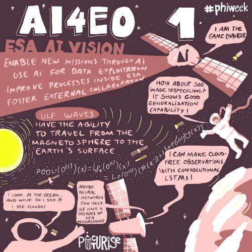 AI4EO-1