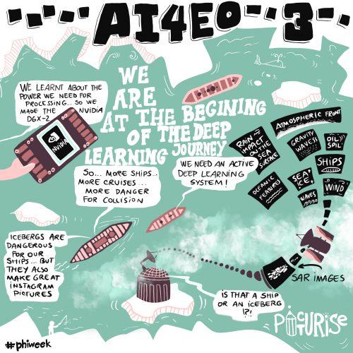 AI4EO-3