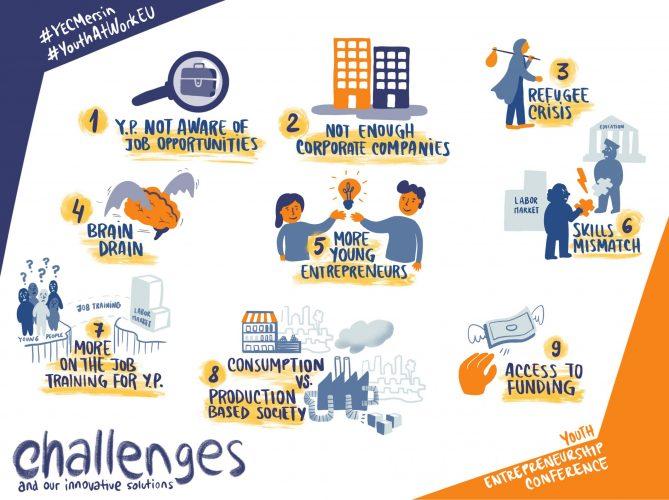Challenges-Slide