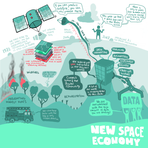 NEW SPACE ECONOMY (part4)