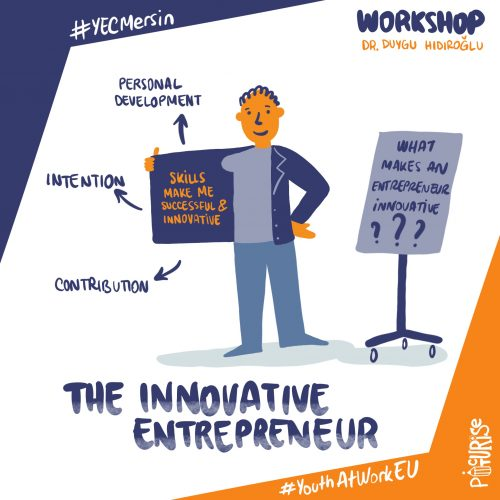 Workshop_2__Innovative_Entrep