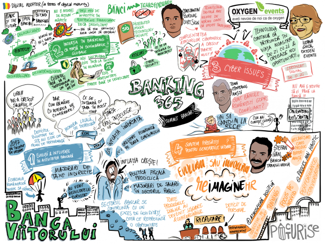 desen Banca Viitorului