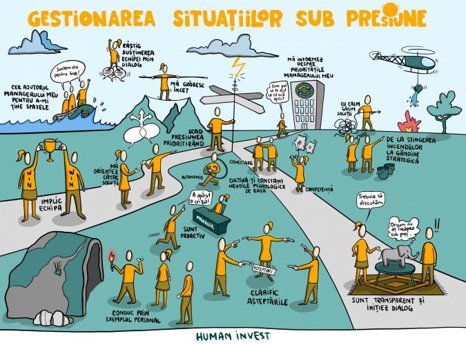 gestionarea-situatiilor-sub-presiune