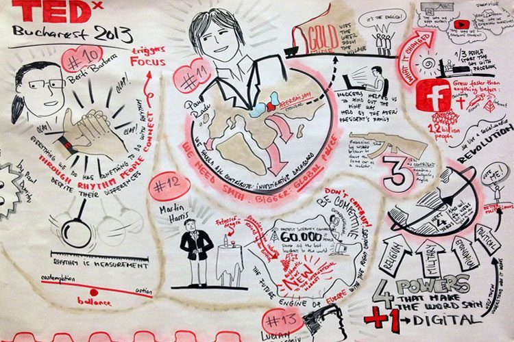 tedxbucharest-2013-paul-dumitru-graphic-recording