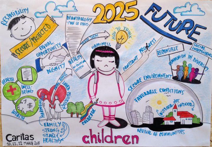 caritas-austria-future