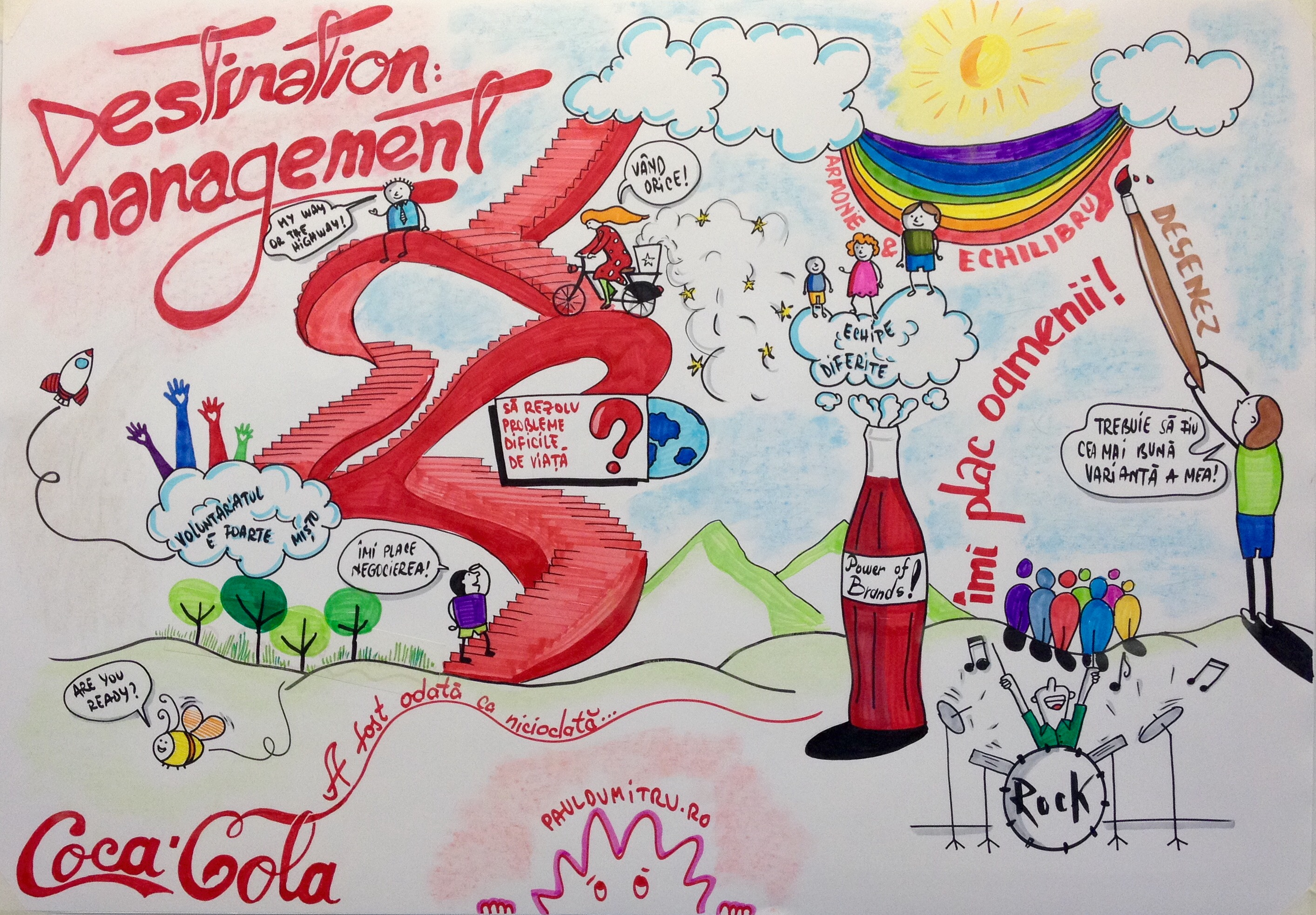 coca-cola-destination-management