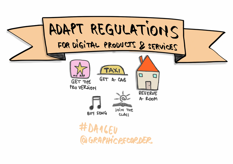 adapt-regulations-portfolio