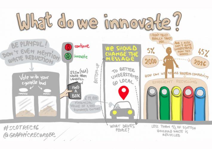 social-innovations-portfolio