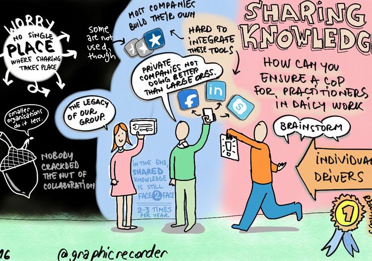 sharing knowledge