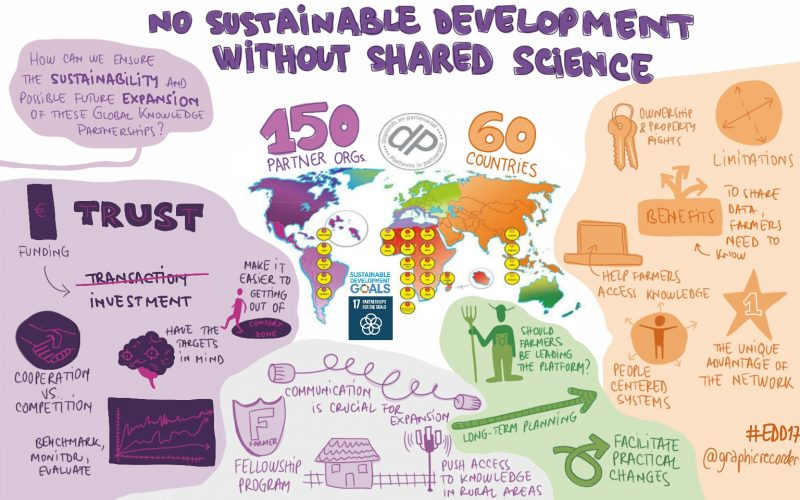 B2-no-sustainable-development-without-shared-science