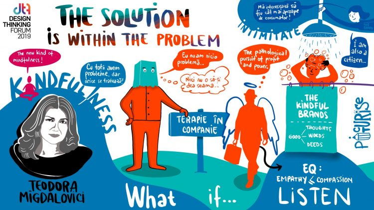 5. Teodora_Migdalovici_-_The_Solution_Is_Within_The_Problem