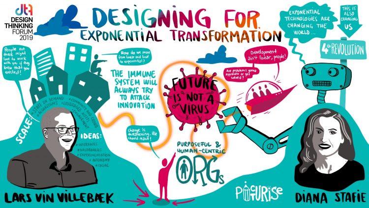 7. Lars_Vin_Villebæk___Diana_Stafie_-_Designing_For_Exponential_Transformation