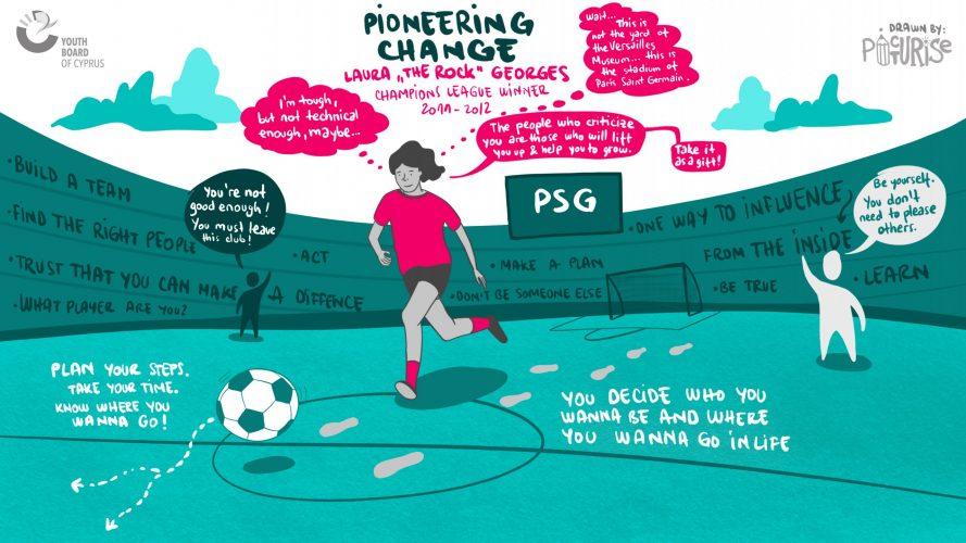 Keynote_Laura_Georges_-_Pioneering_Change