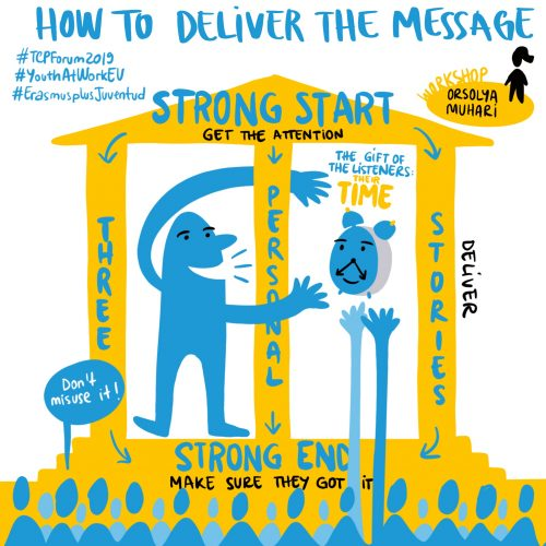 Workshops1-How-to-deliver-the-message