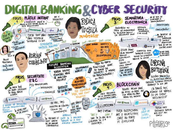 digital banking GR