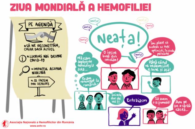 ziua-mondiala-hemofilie-vizual-1