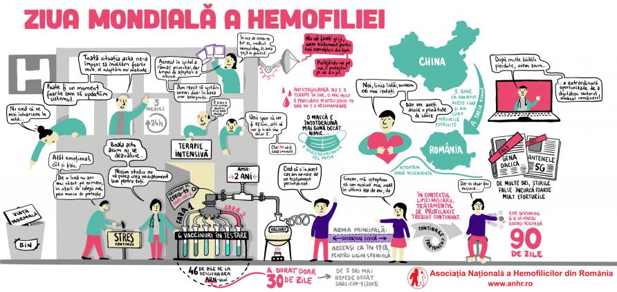 ziua-mondiala-hemofilie-vizual-2