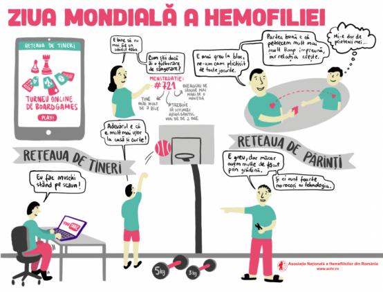 ziua-mondiala-hemofilie-vizual-4