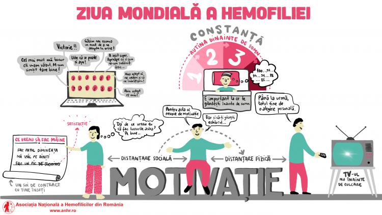 ziua-mondiala-hemofilie-vizual-5